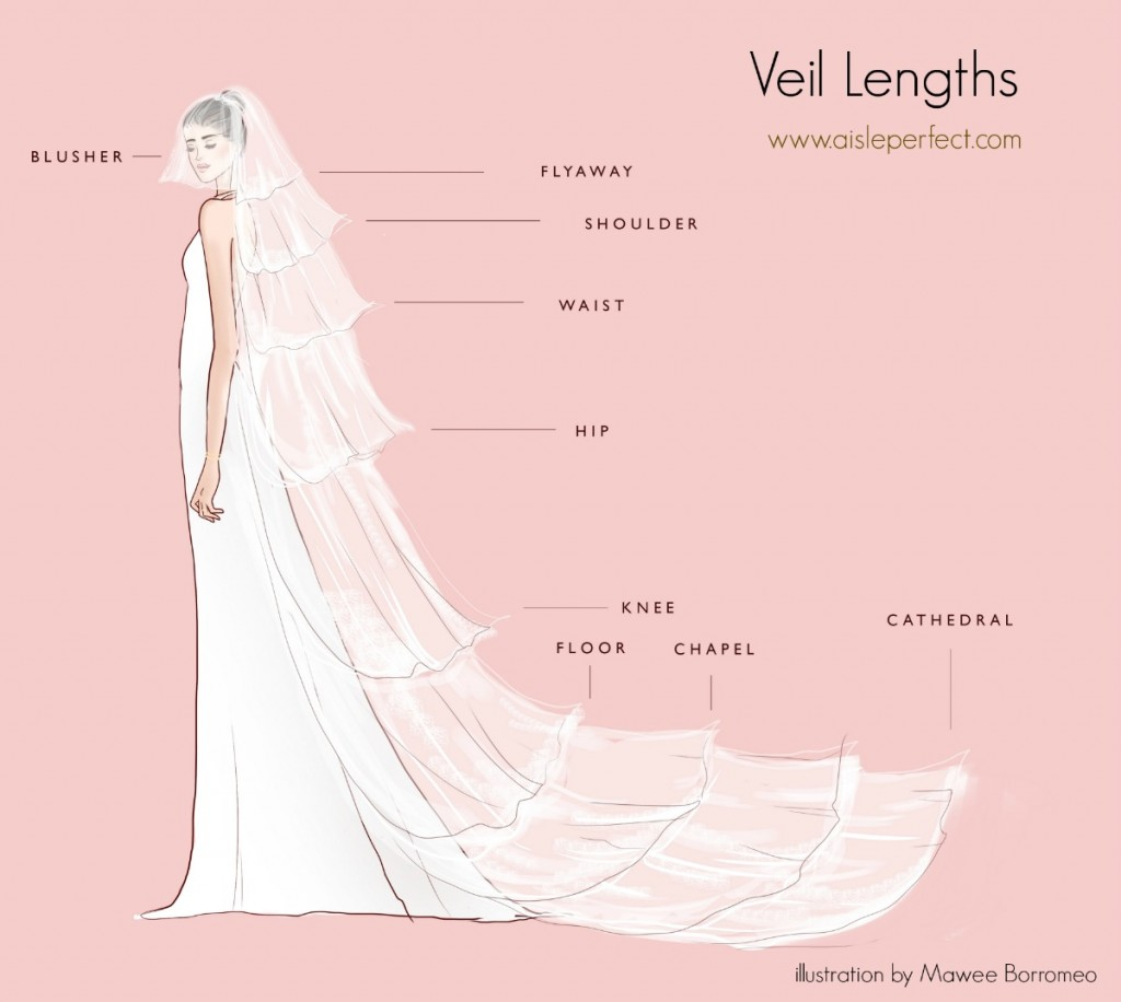Veil-Lengths-Tutorial-by-Aisle-Perfect-Wedding-blog-1-1024x916.jpg