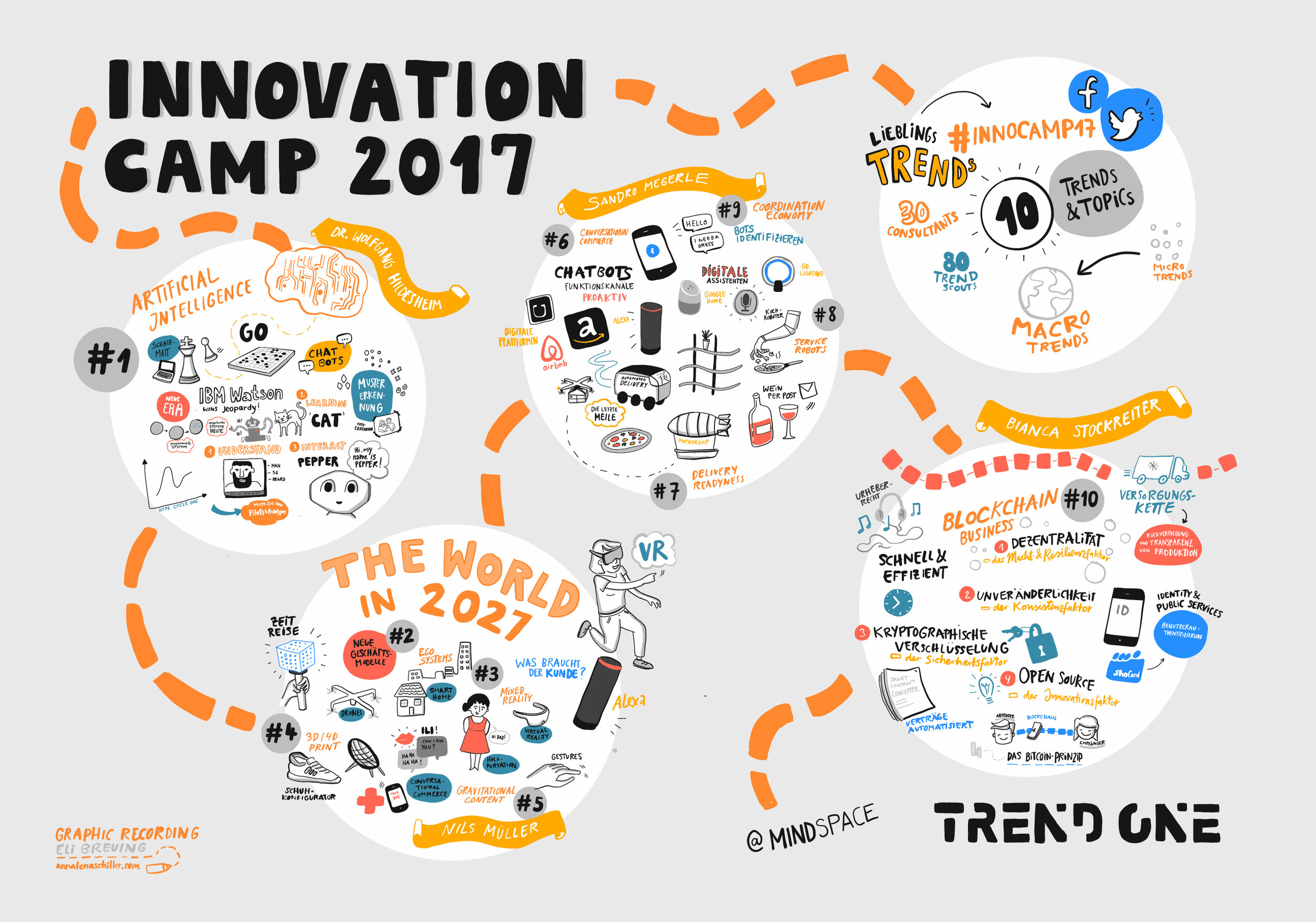 DGR_Trendone_Innovationcamp_2017_Teil1.jpg