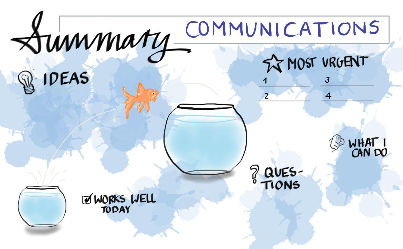 summary fish_communications.jpg
