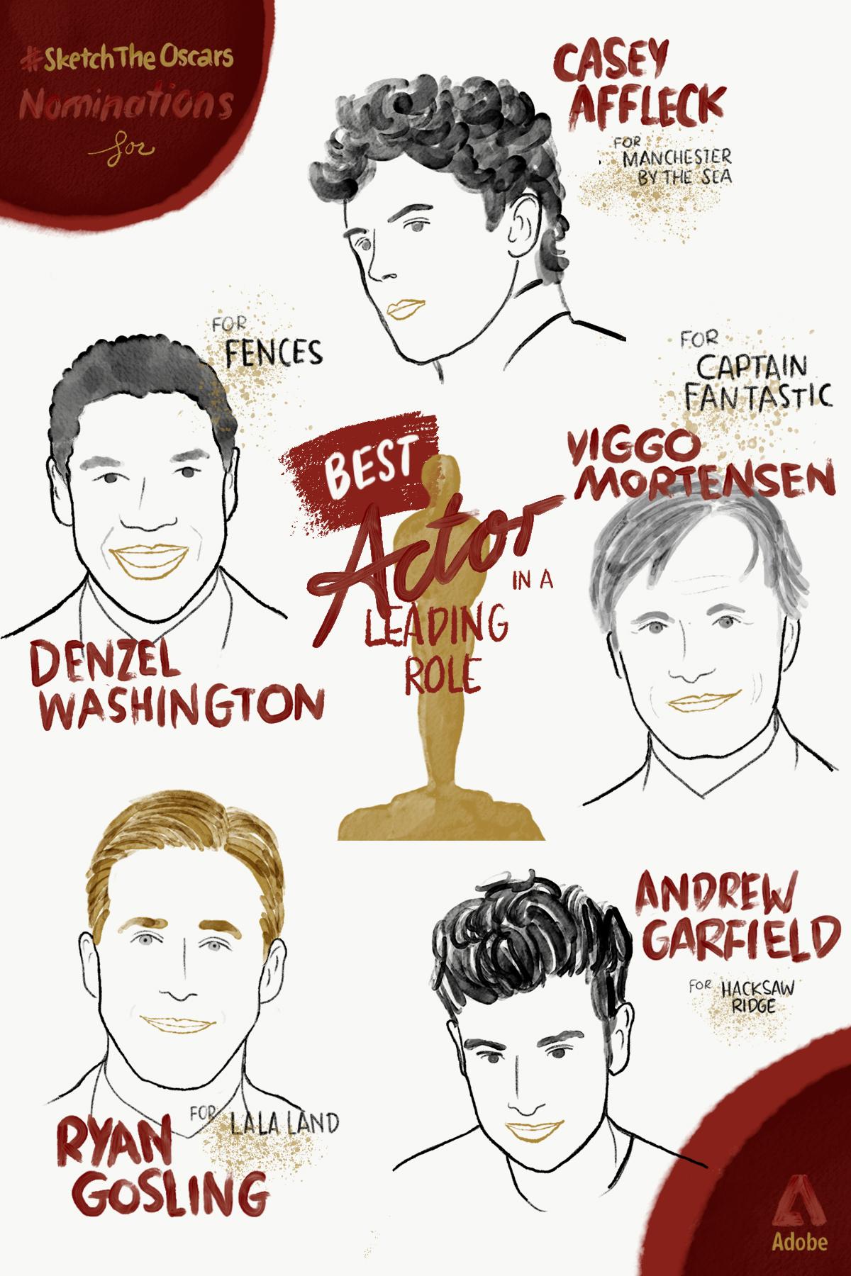 Oscar's 2017 - Best Actor.jpg