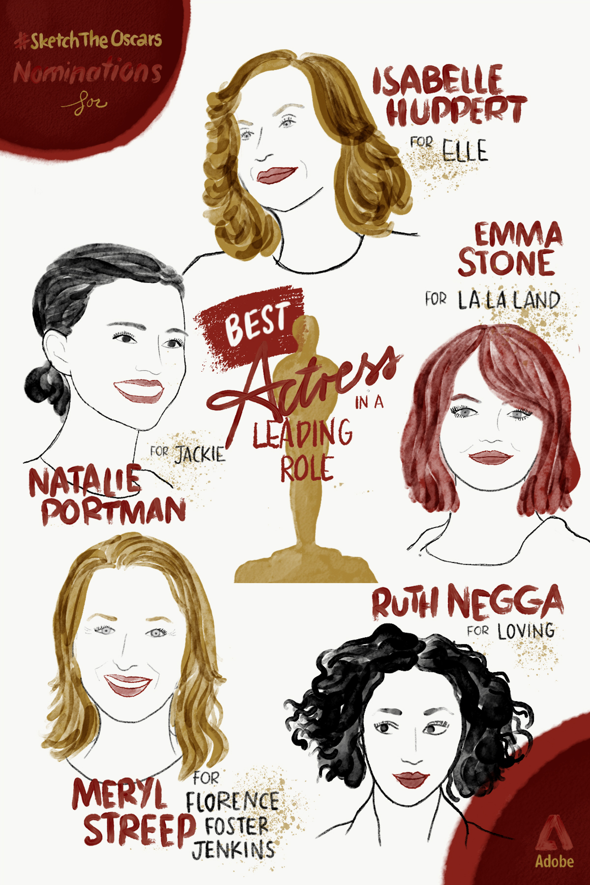 Oscar's 2017 - Best Actress Nominations.jpg