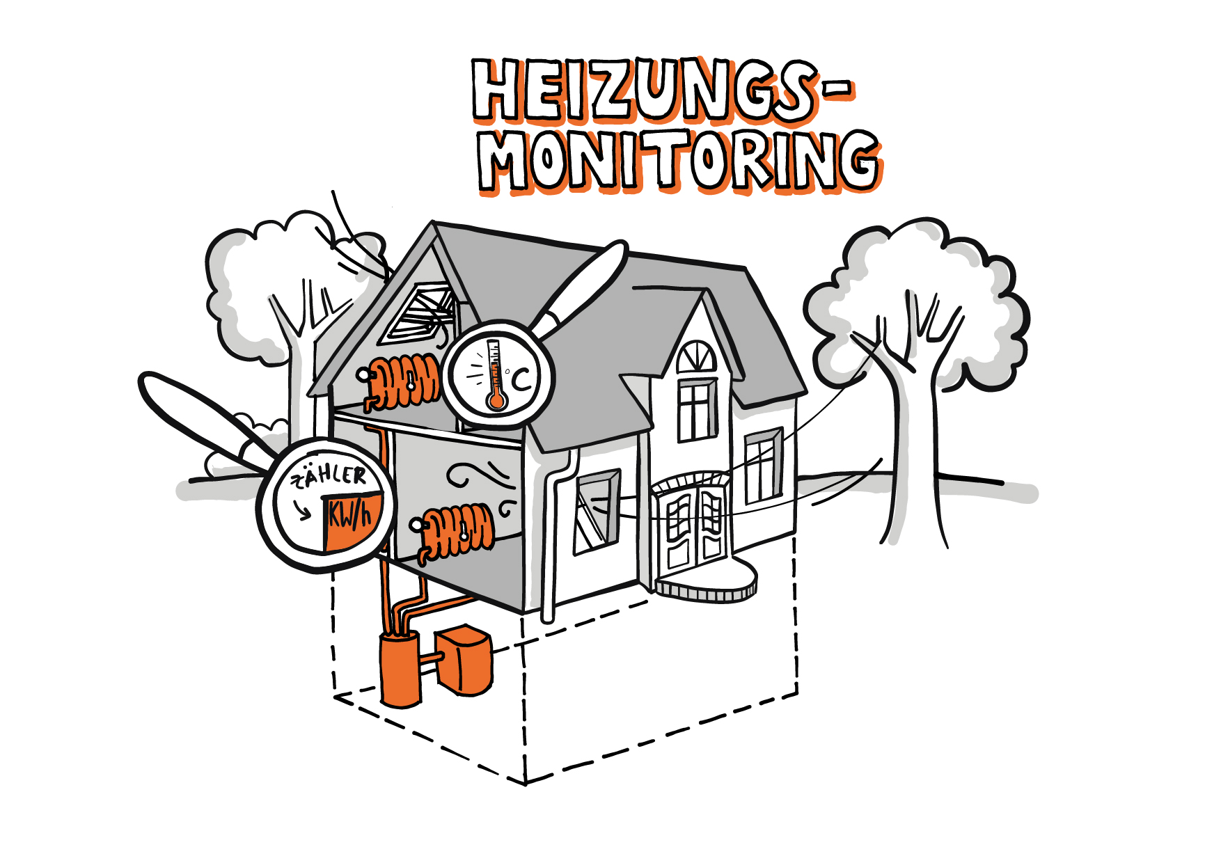 IL Uni HH - _Heizungsmonitoring_Final-01.jpg