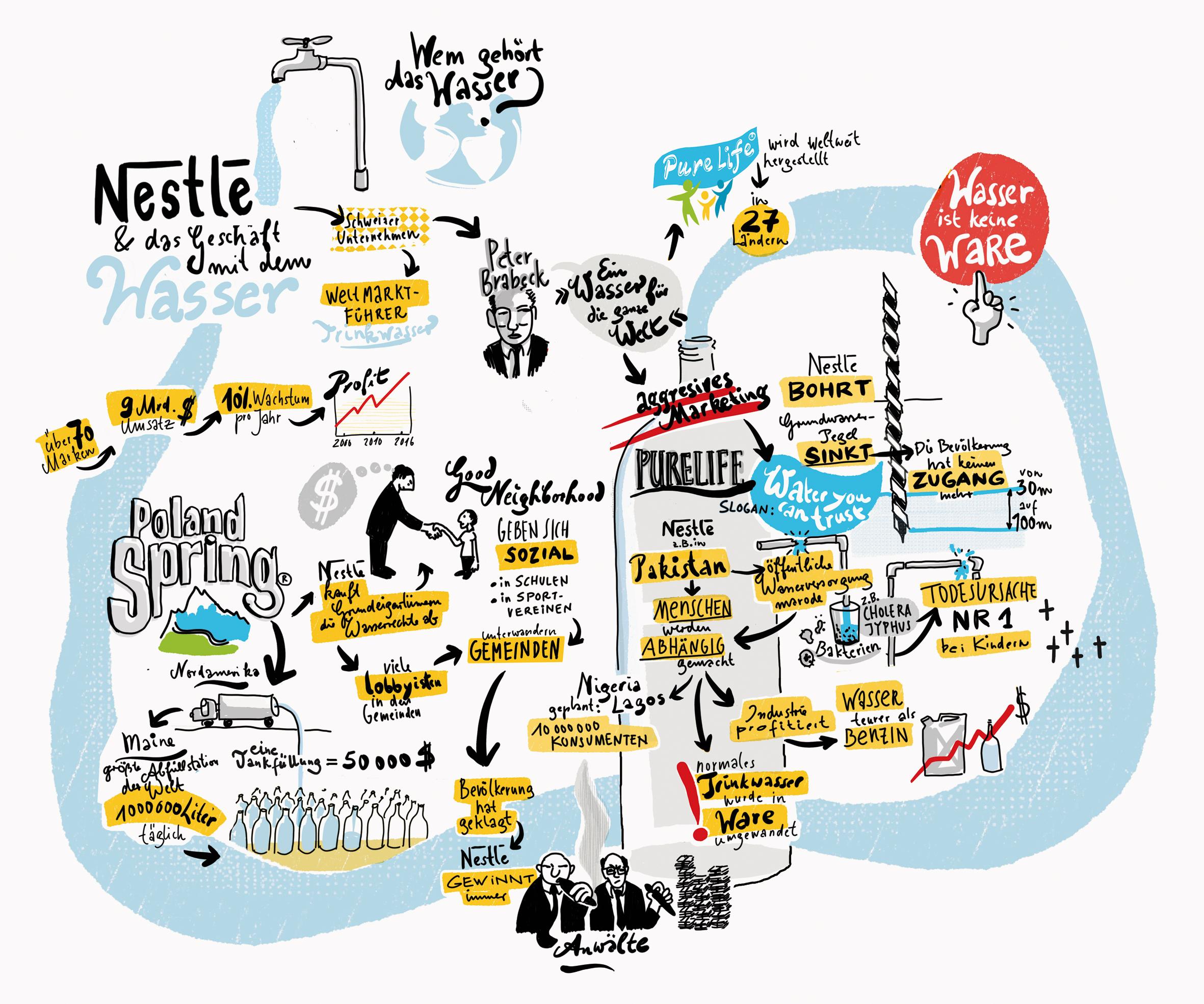 05_Nestle_Wasser.jpg