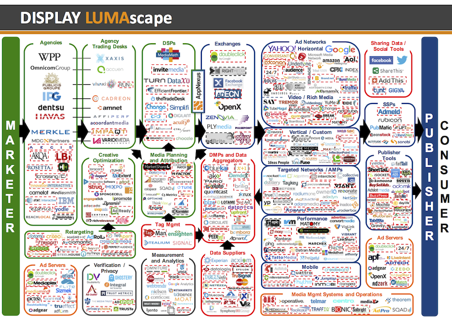 display-lumascape.png