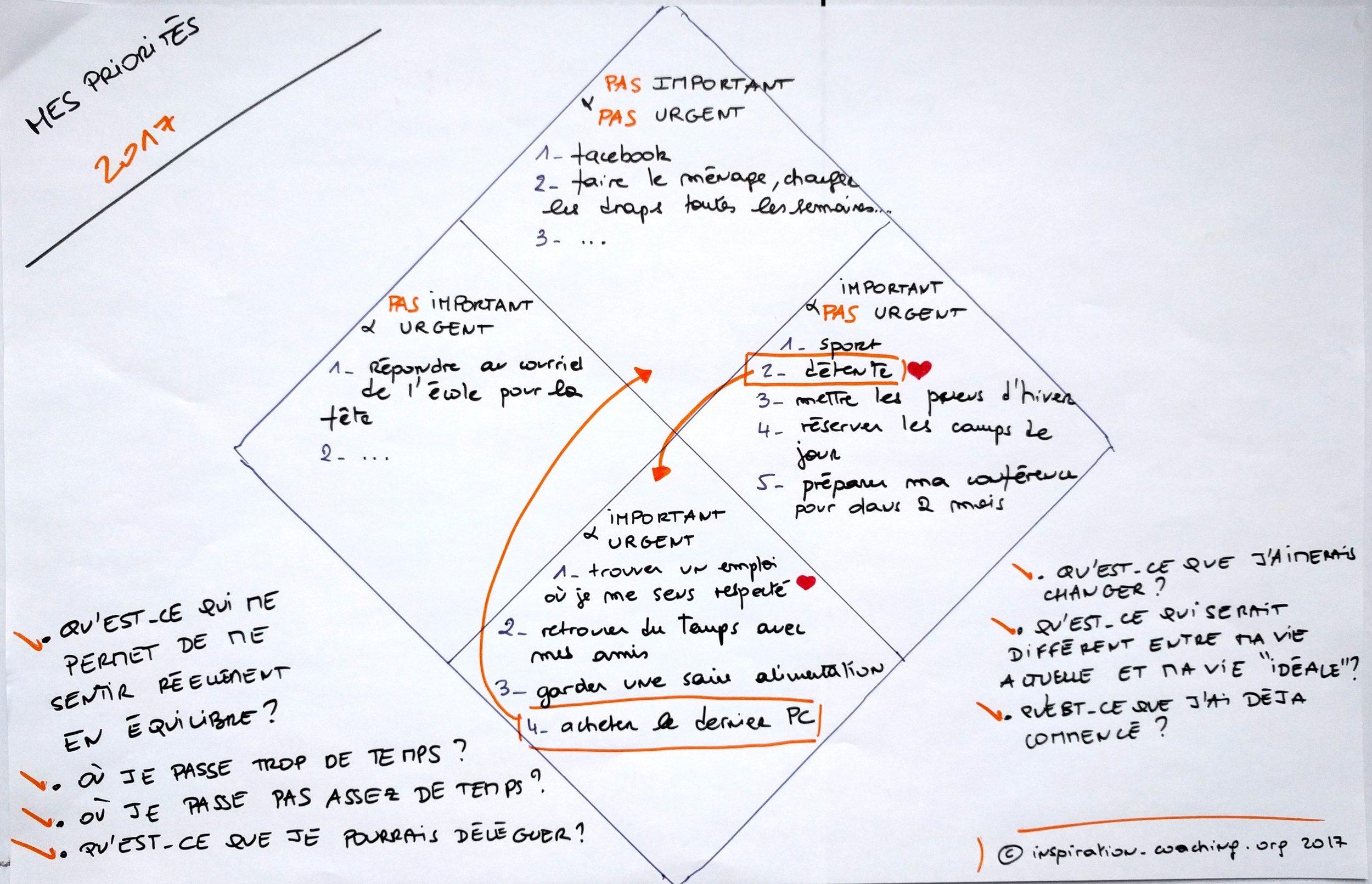 0002_Découverte_priorités.jpg
