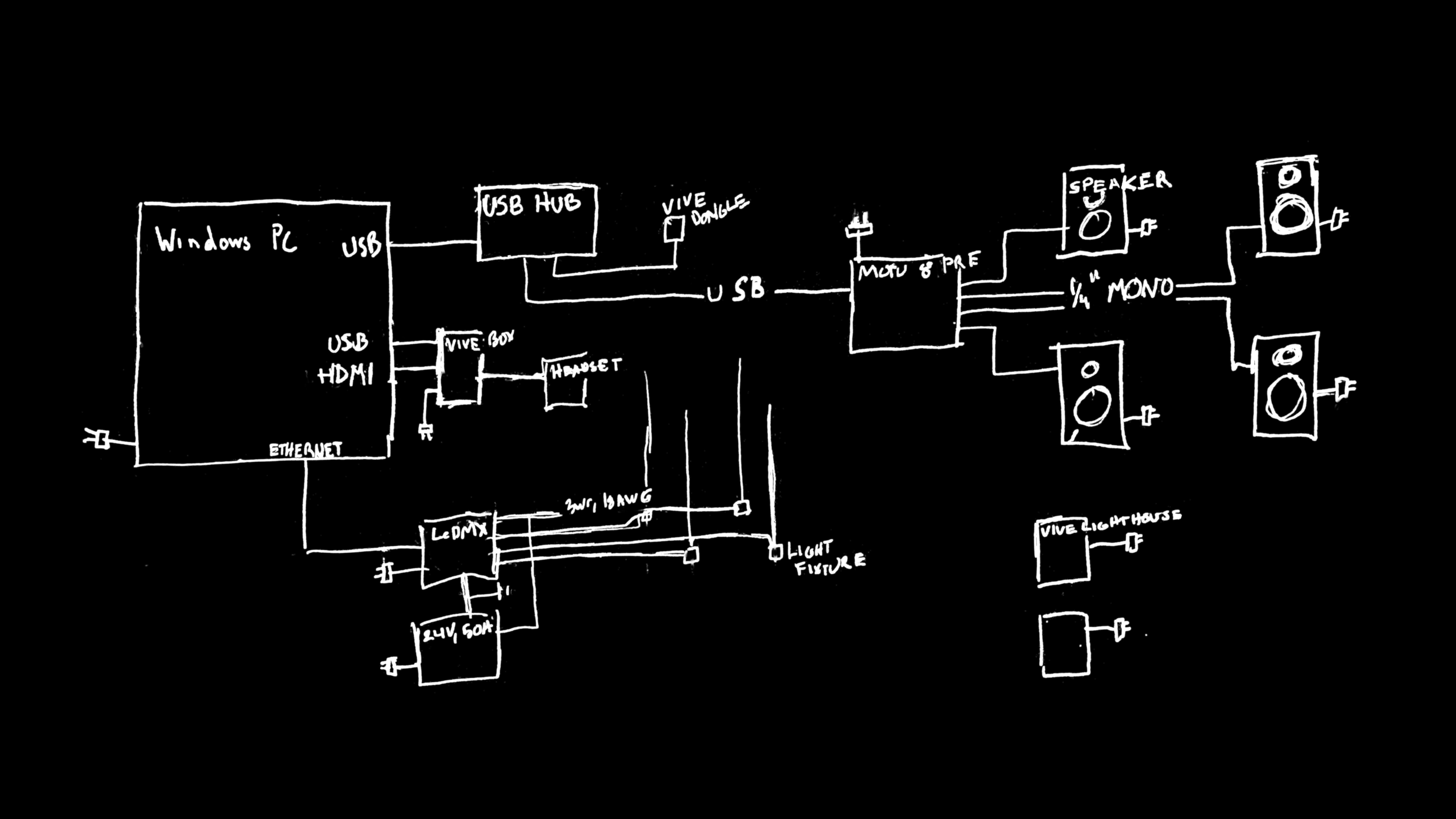 System diagram for the final installation.