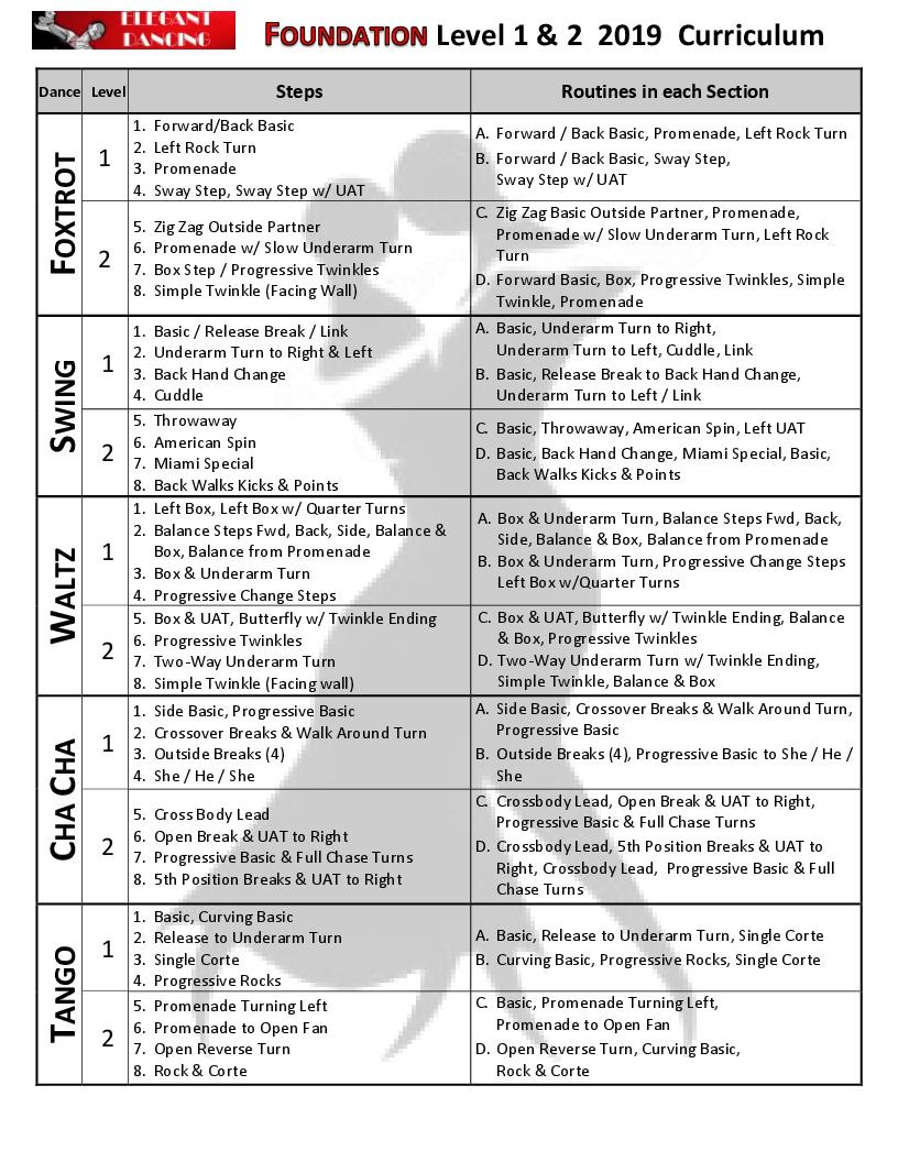 Foundation Curriculum 2019 Updated 9-1-19-1.jpg
