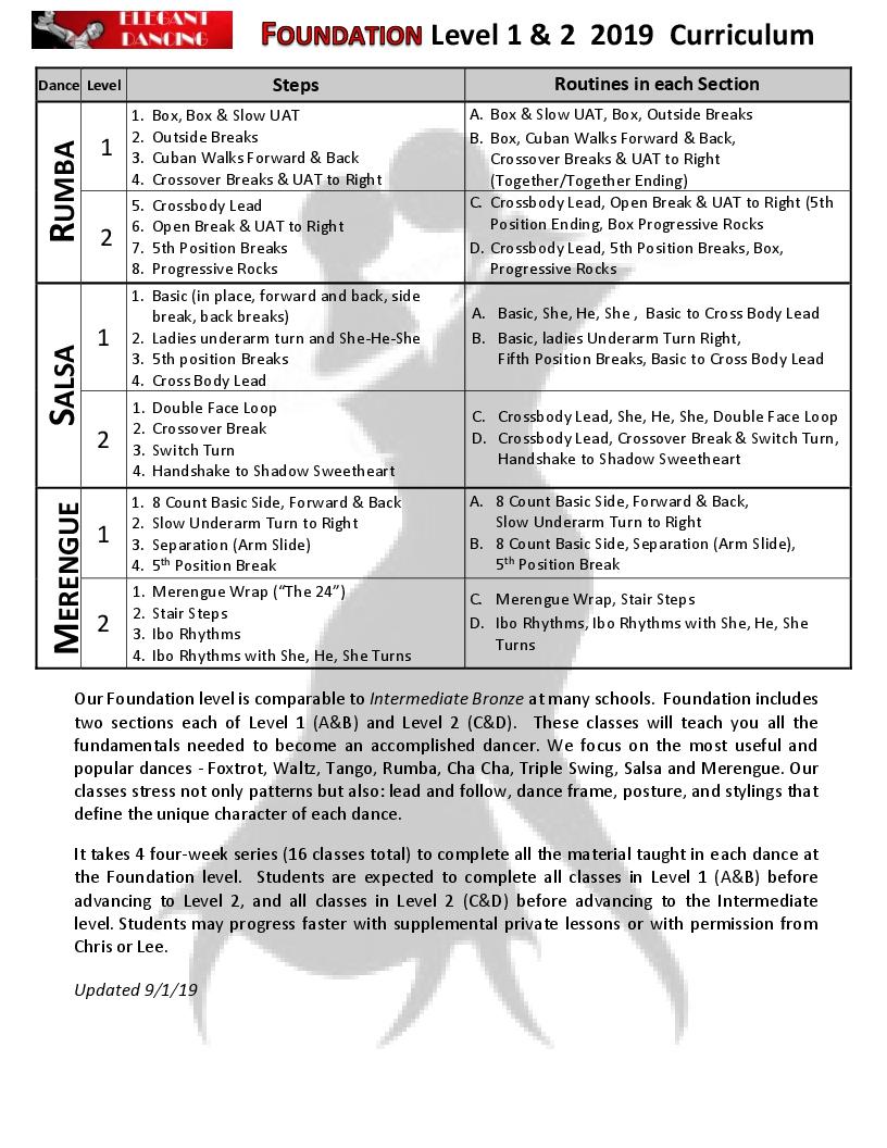 Foundation Curriculum 2019 Updated 9-1-19-2.jpg