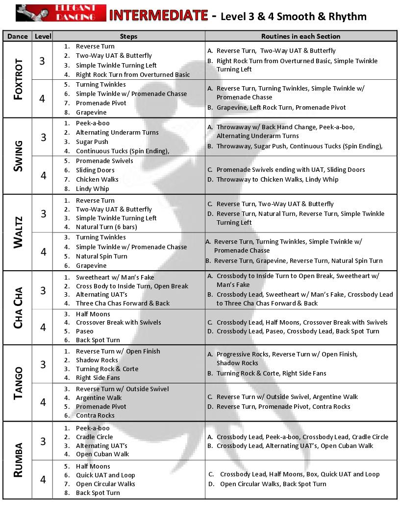 Intermediate Curriculum 2019 updated 9-1-19-1.jpg