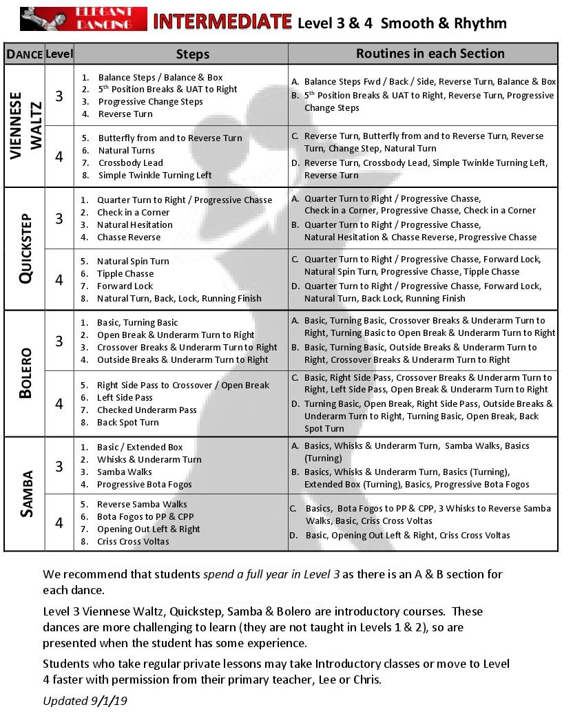 Intermediate Curriculum 2019 updated 9-1-19-2.jpg