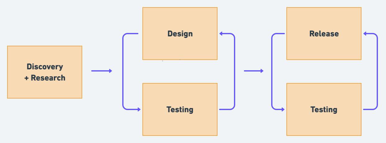 Design Process.png