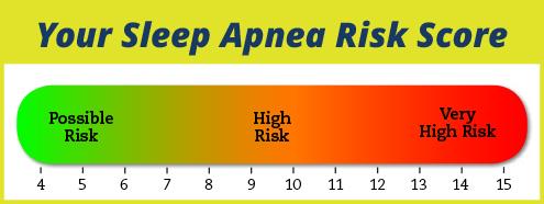 Risk_Indicator_v3.png