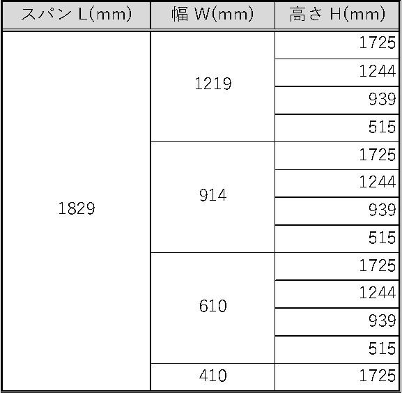足場サイズ表_3.jpg