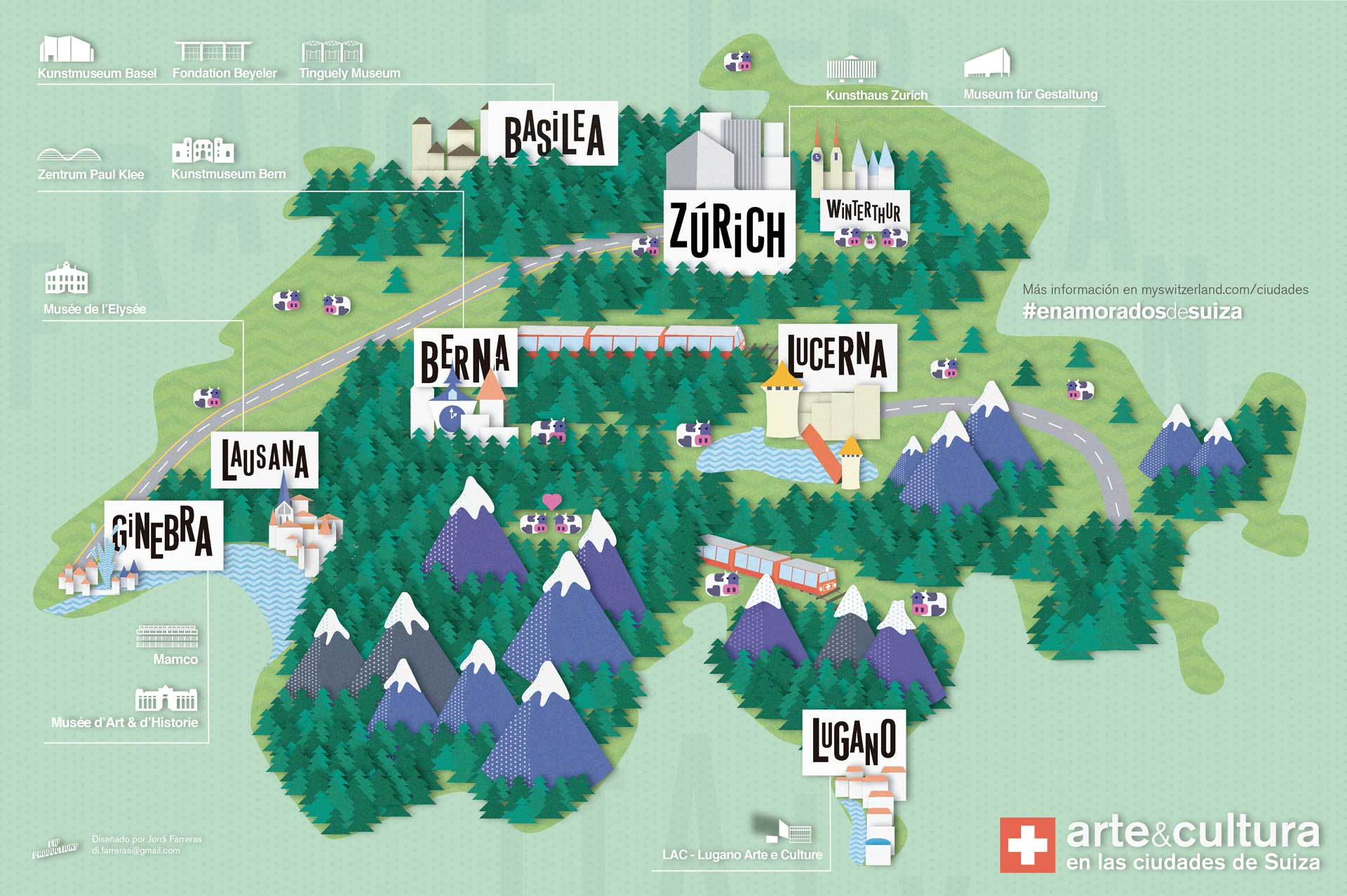 FIUChallenge_SwitzerlandToutism
