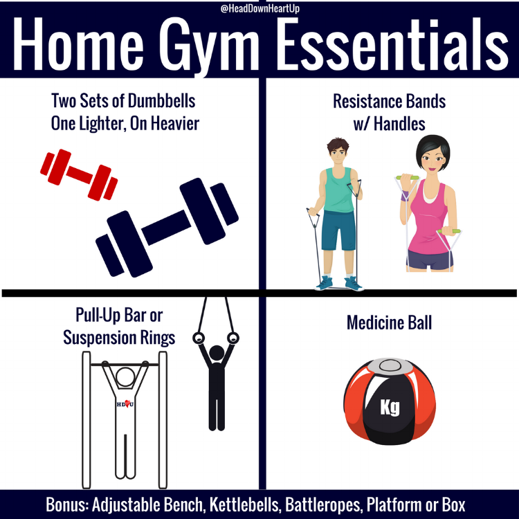 Home Gym Essentials.png