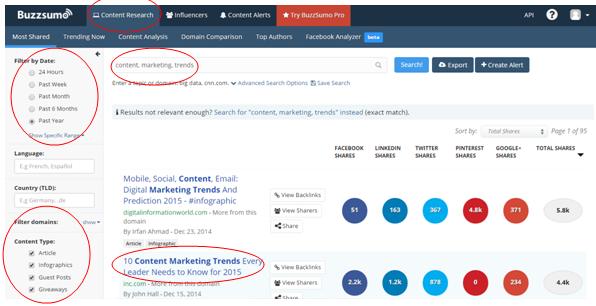 Tip 1: Ik selecteerde een kortere periode (6 maanden) voor mijn zoekopdracht, omdat er veel content beschikbaar was voor mijn onderwerp 'content marketing trends'. Je kunt een langere periode selecteren voor onderwerpen waar minder content voor beschikbaar is.