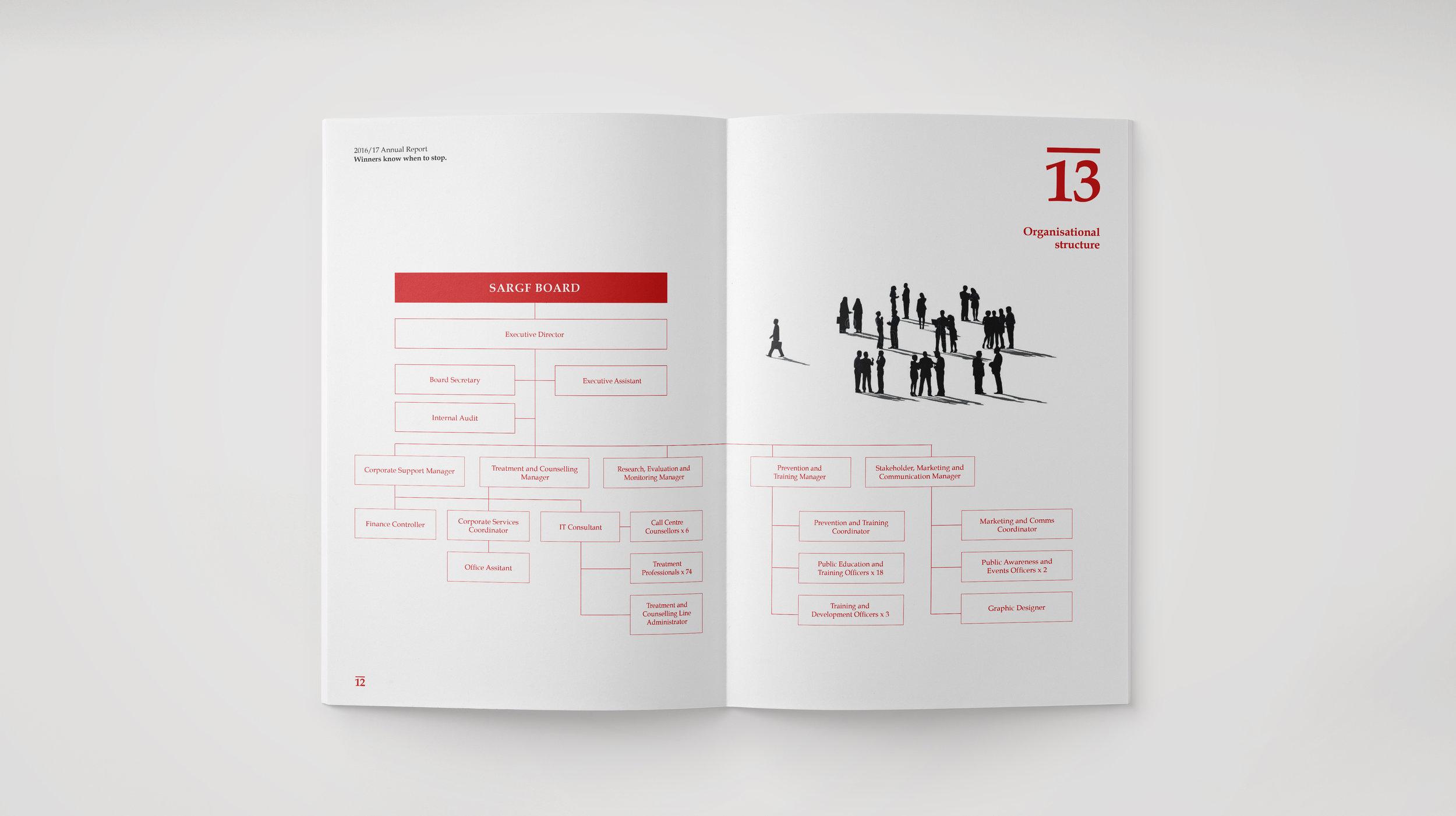 SARGF - Annual Report spread 08.jpg