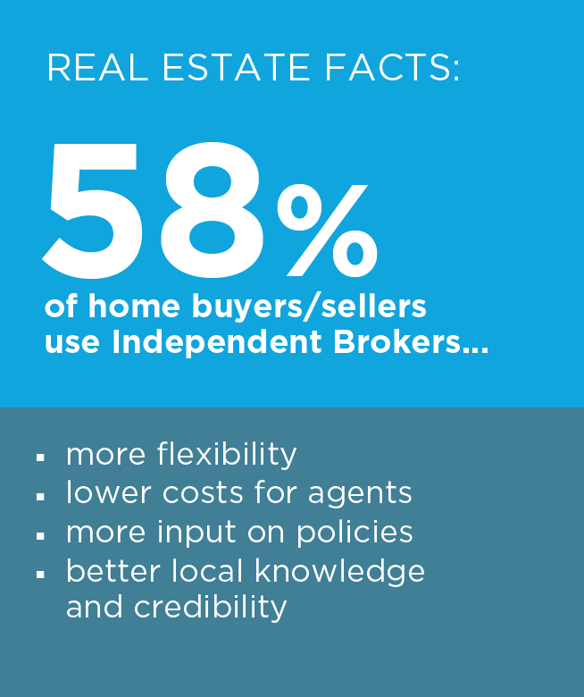 REAL_ESTATE_BROKERS_PROMO_FACTIOD.png