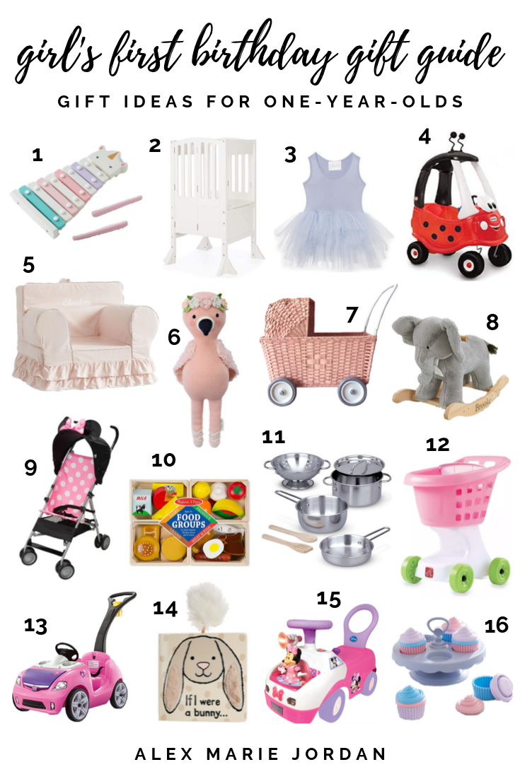 first birthday gift guide - girl2.png