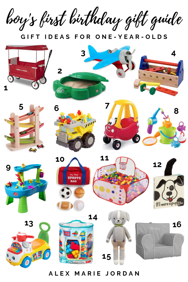 first birthday gift guide - boy.png