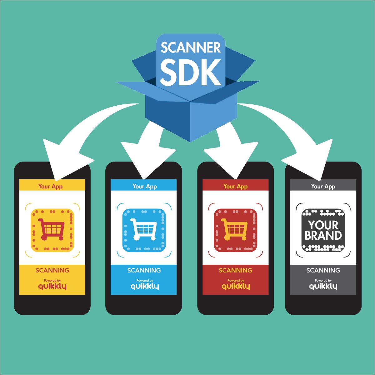 SDK Quikkly Codes.png