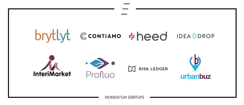 Momentum Startups Q2 2019.PNG