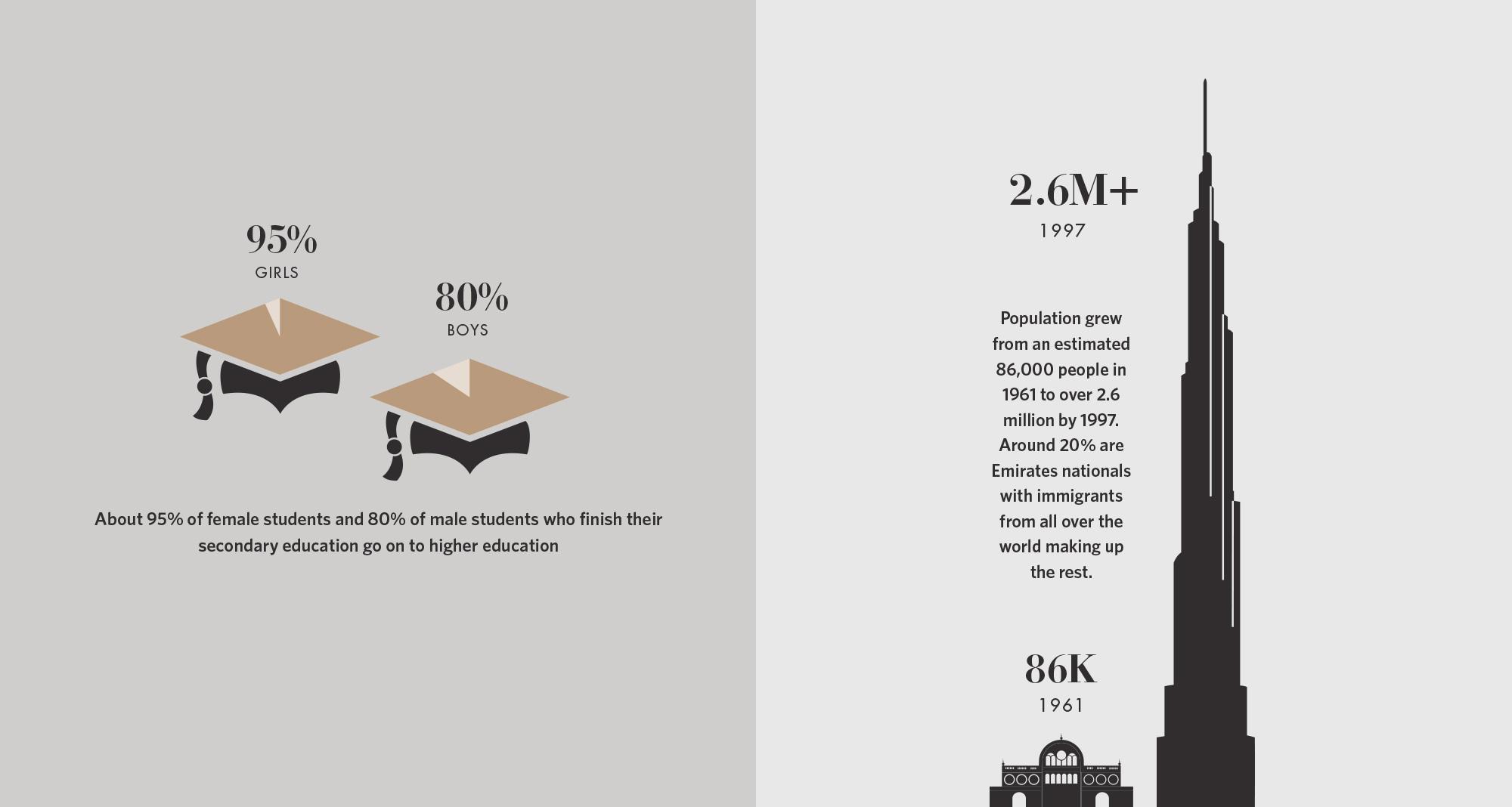 UAE-Infographic-Design.jpg