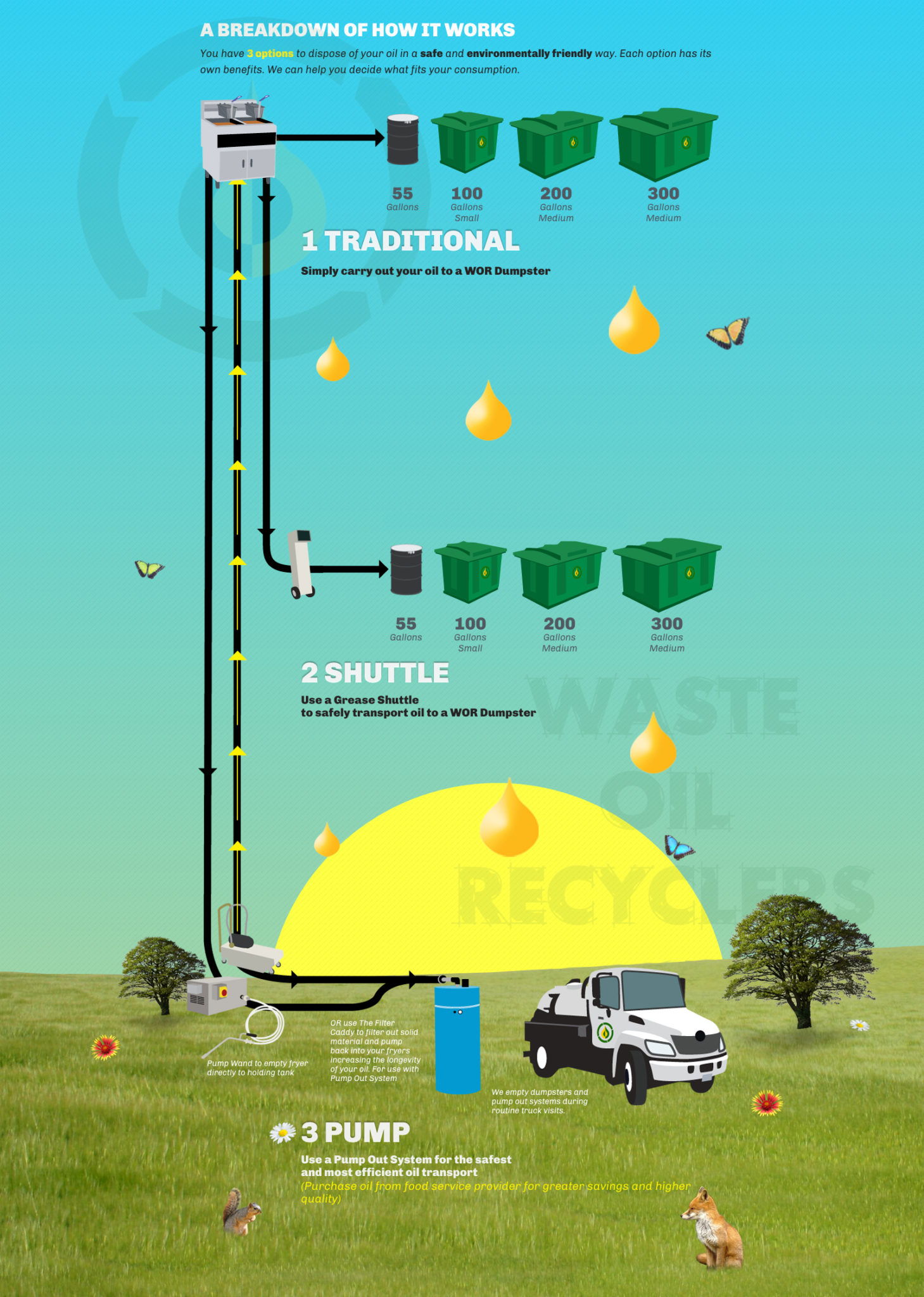 wasteoilrecyclers-waste-oil-collection-2-2.jpg
