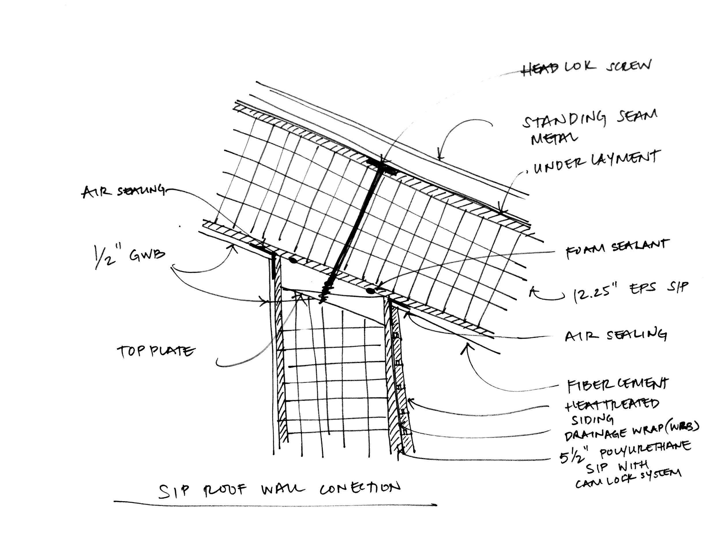 DD Roof Detail.JPG