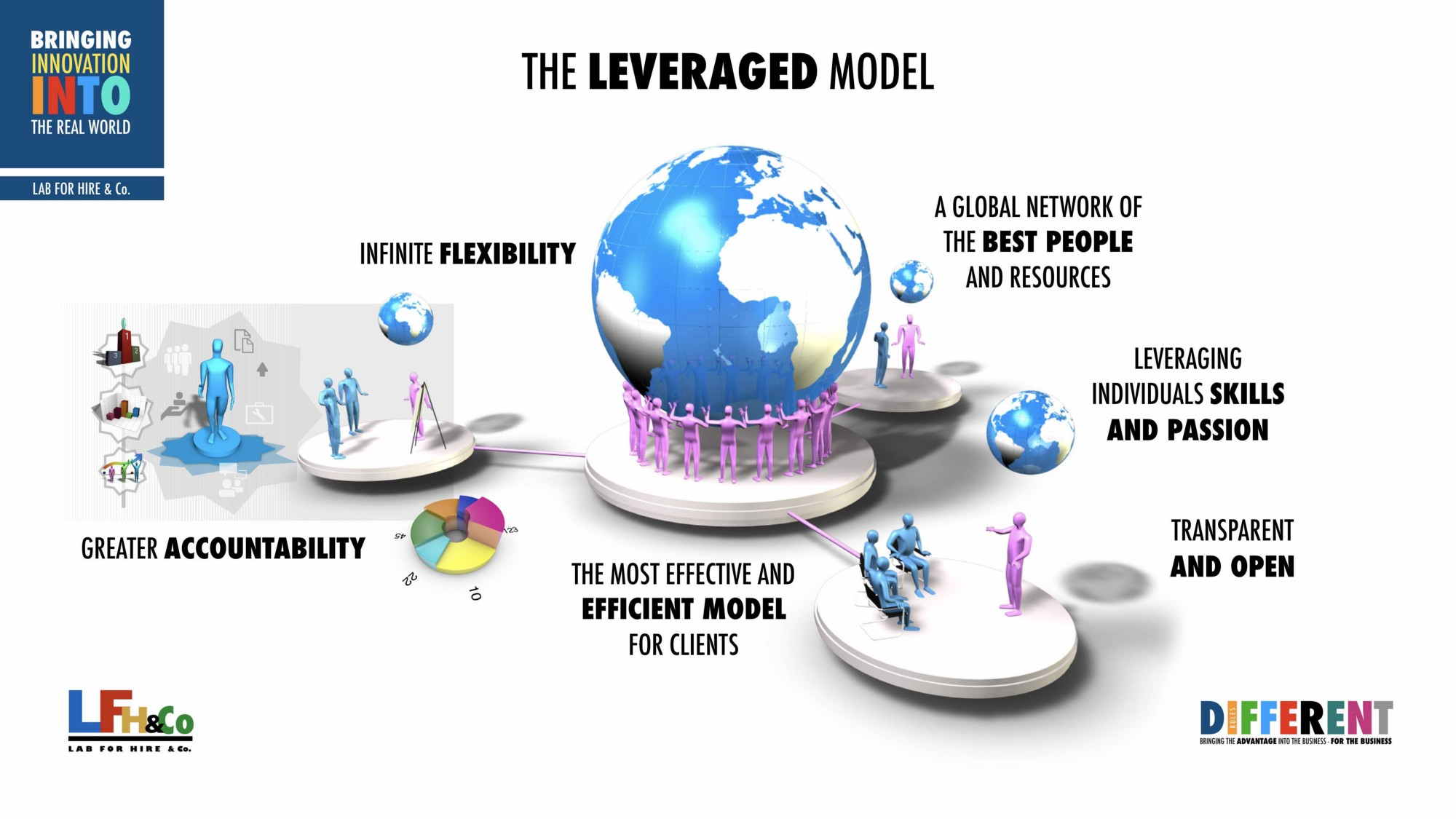 Click The Image To Read More About The Power Of Leverage