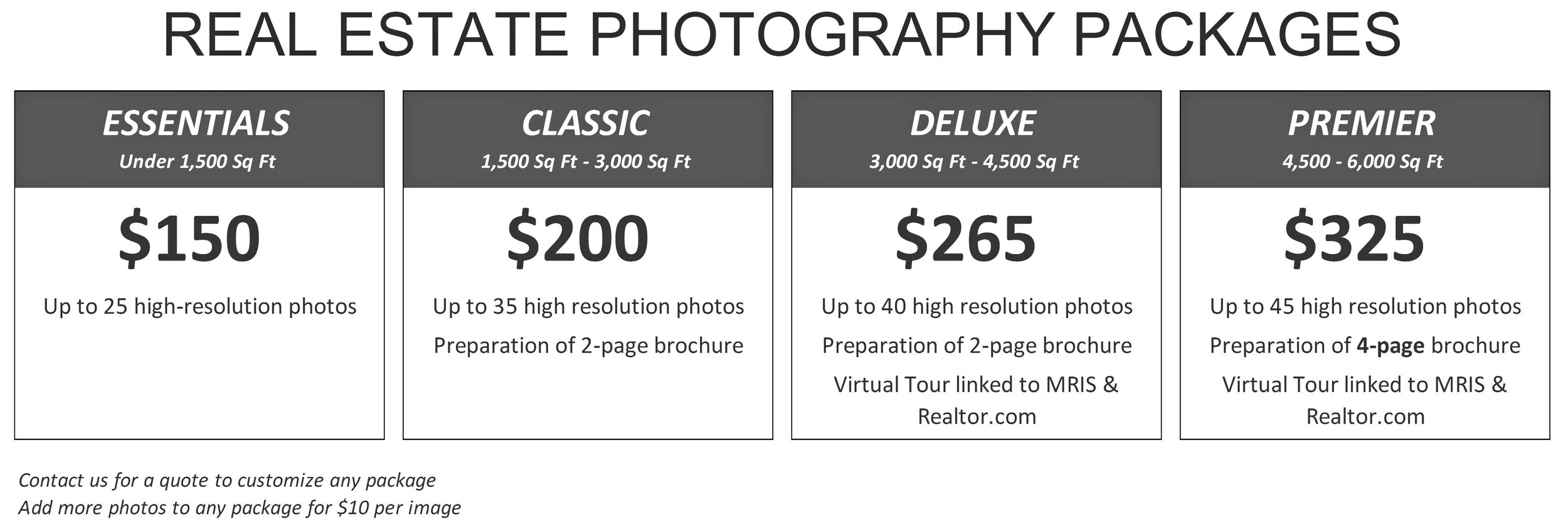 Real Estate Photography Packages and real estate photography prices by robert miller photography
