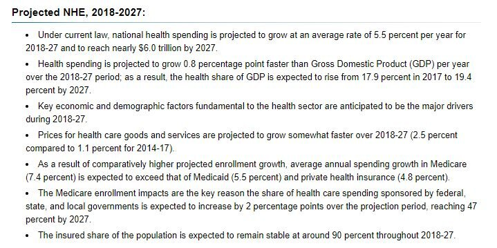 NHE Fact Sheet, Click  here  for full summary.