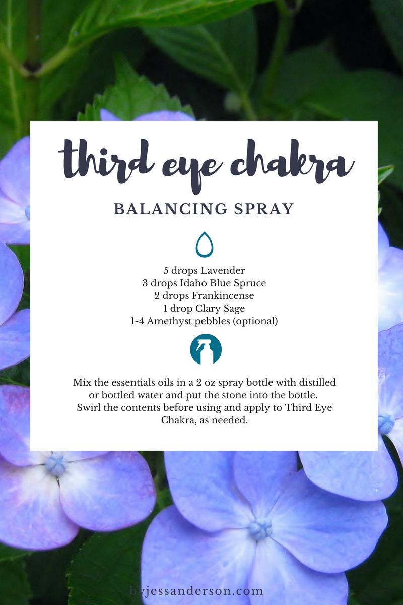 thirdeyebalancingspray