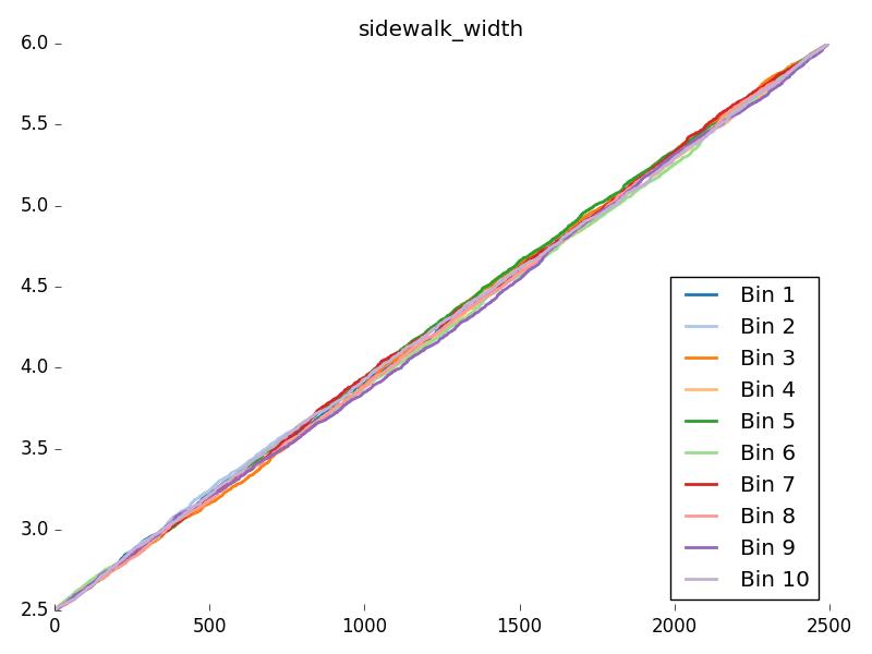 plot_sidewalk_width.png