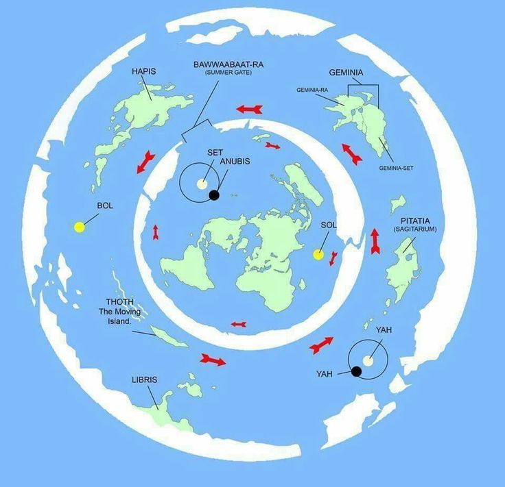 flat earth 2.jpg
