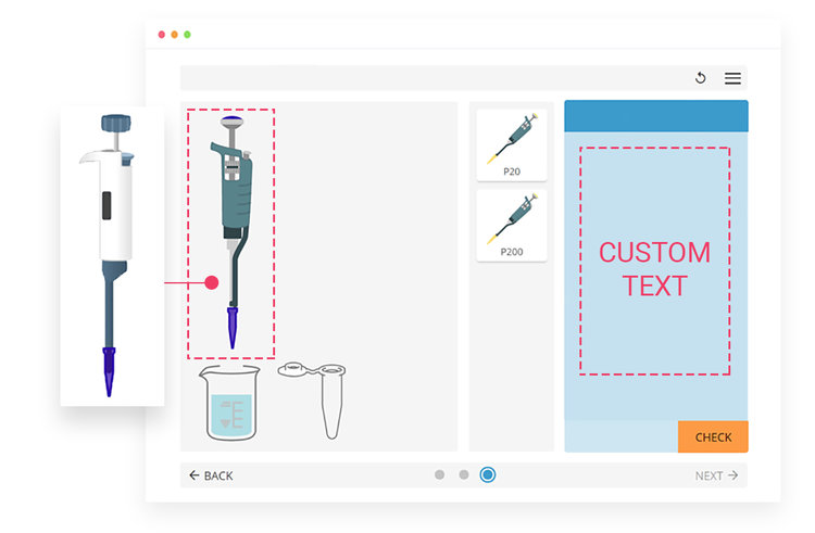A representation of customisation available in the  Learning Science Labs: Bioscience  package