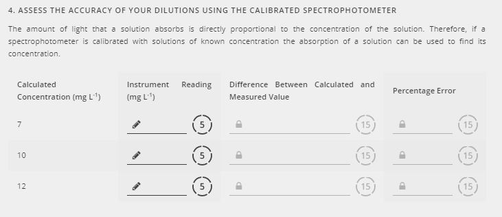 Part of a bespoke  Smart Worksheet  made for a spectrophotometry lab practical