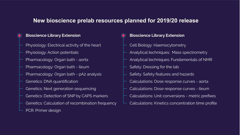 Copy of Learn Sci presentation June 2019 - for edits (3).jpg