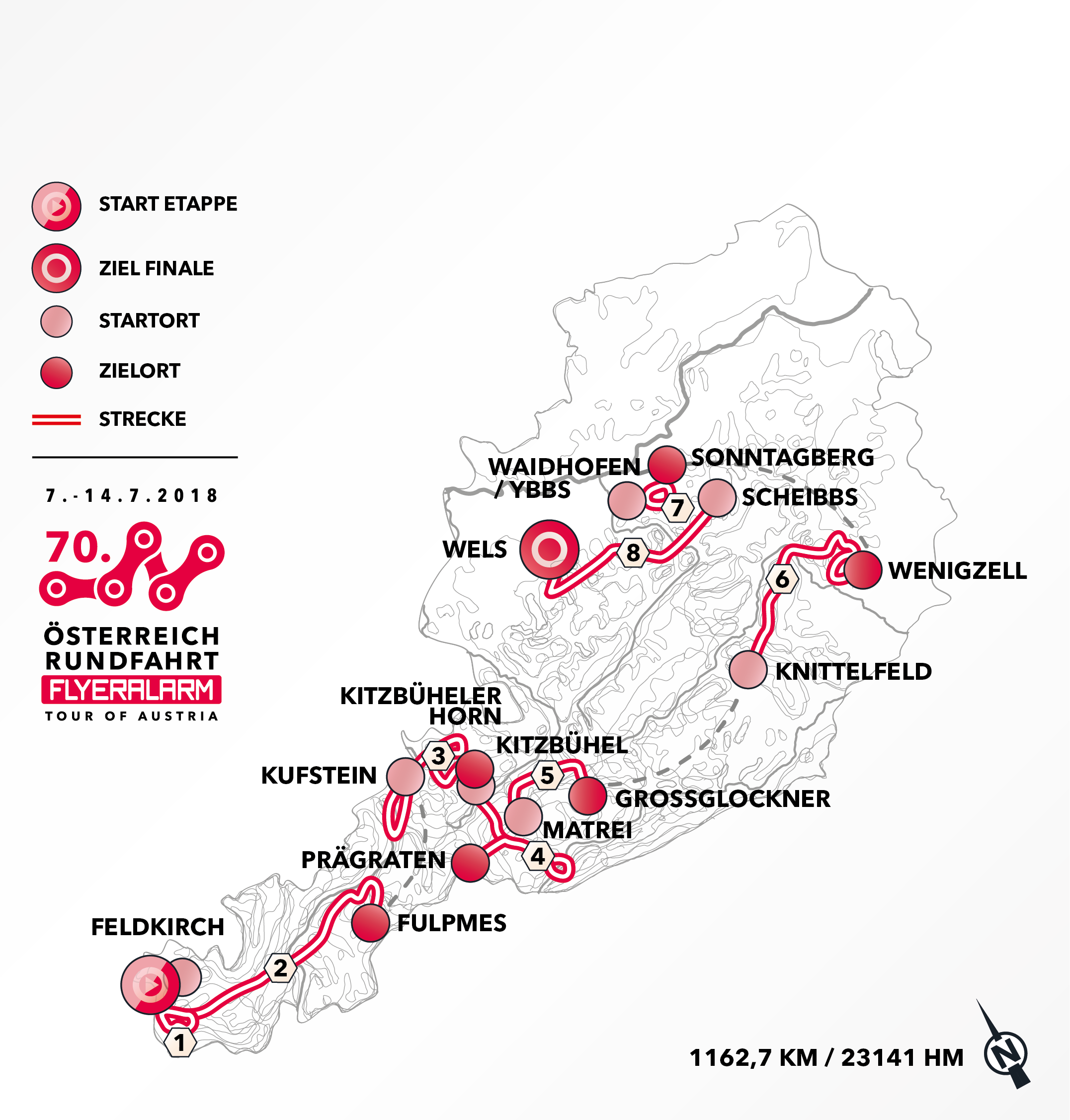 Die Streckenführung der 70. Österreich-Rundfahrt 2018