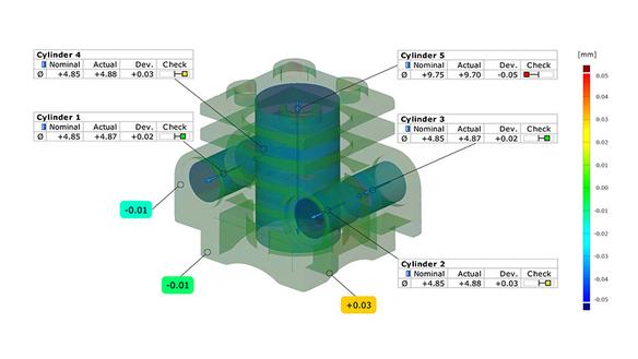 analys-ct-data.jpg