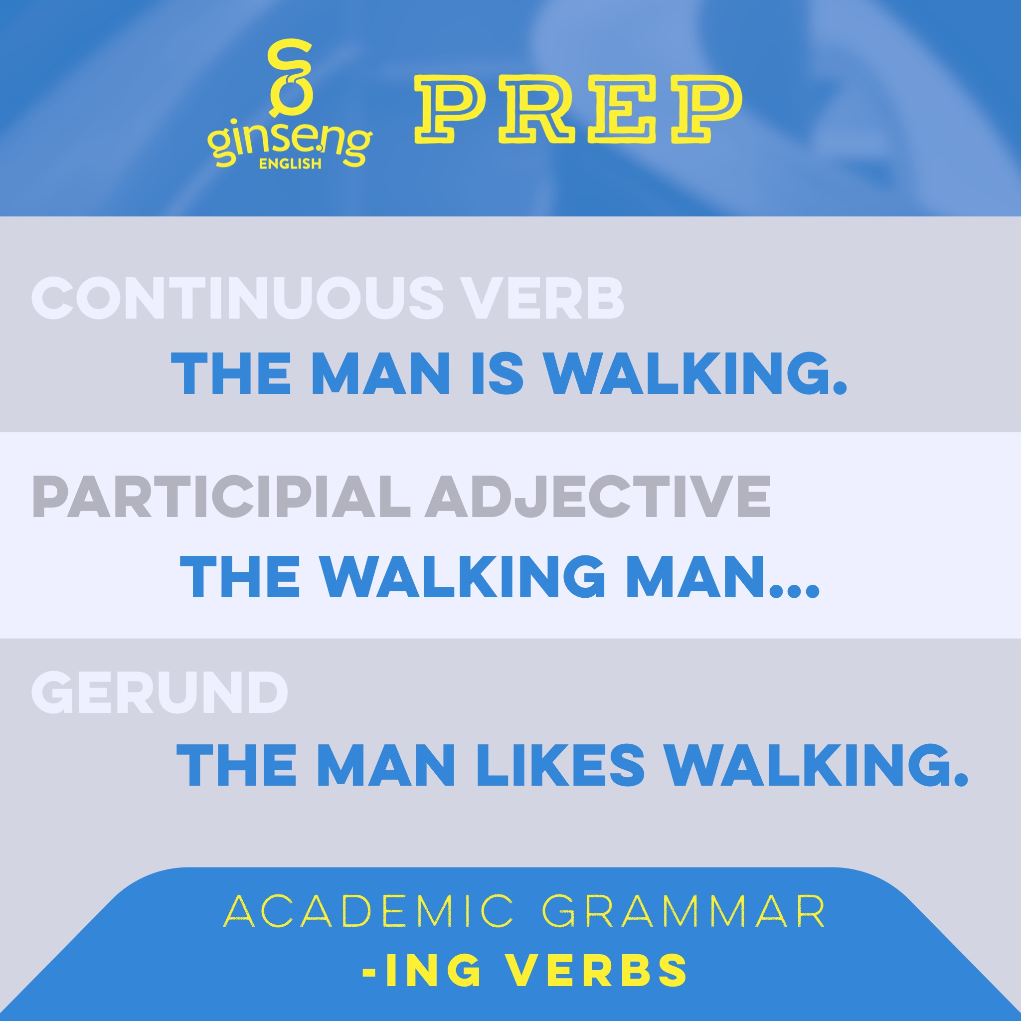 Three types of -ing verb