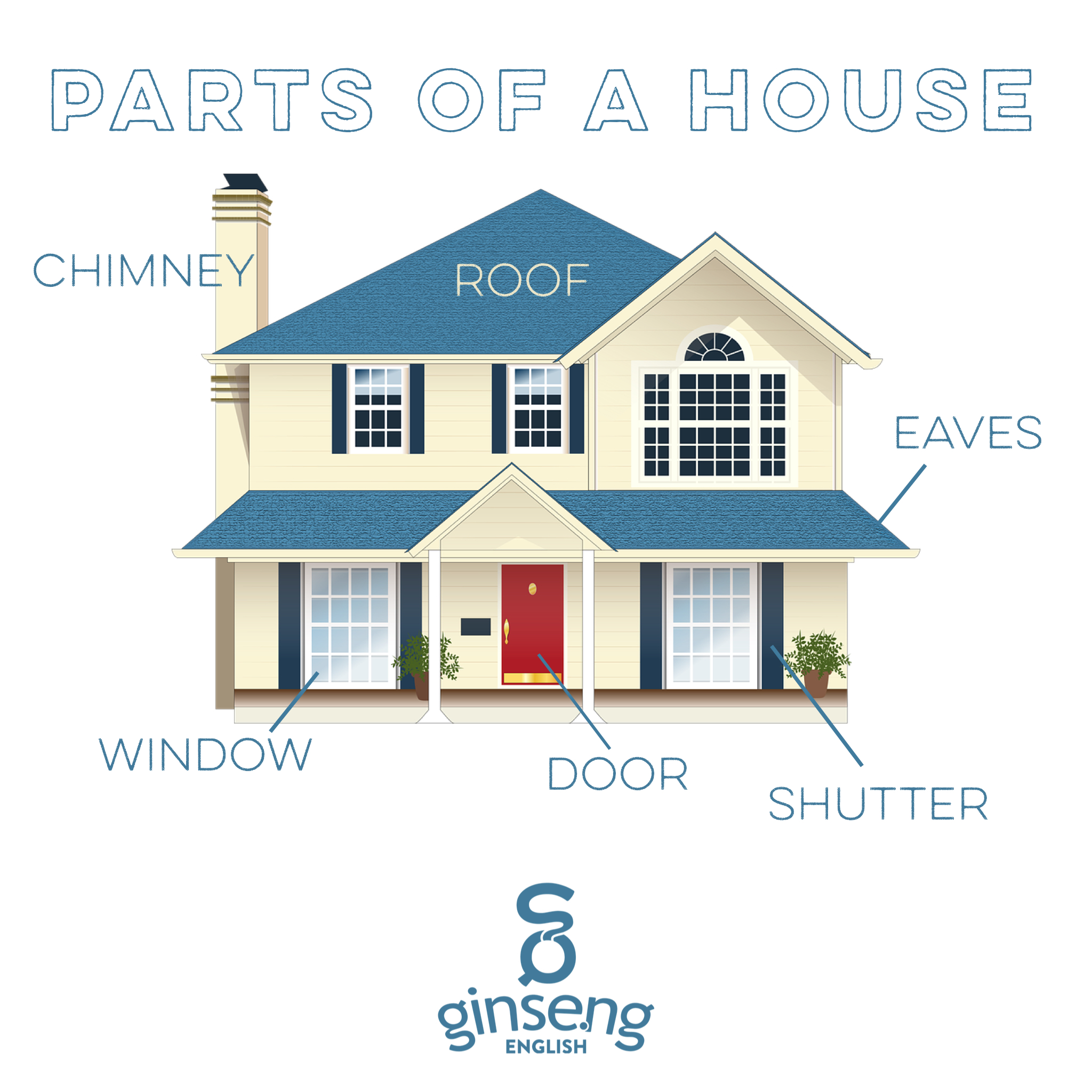 English Vocabulary - Parts of a House