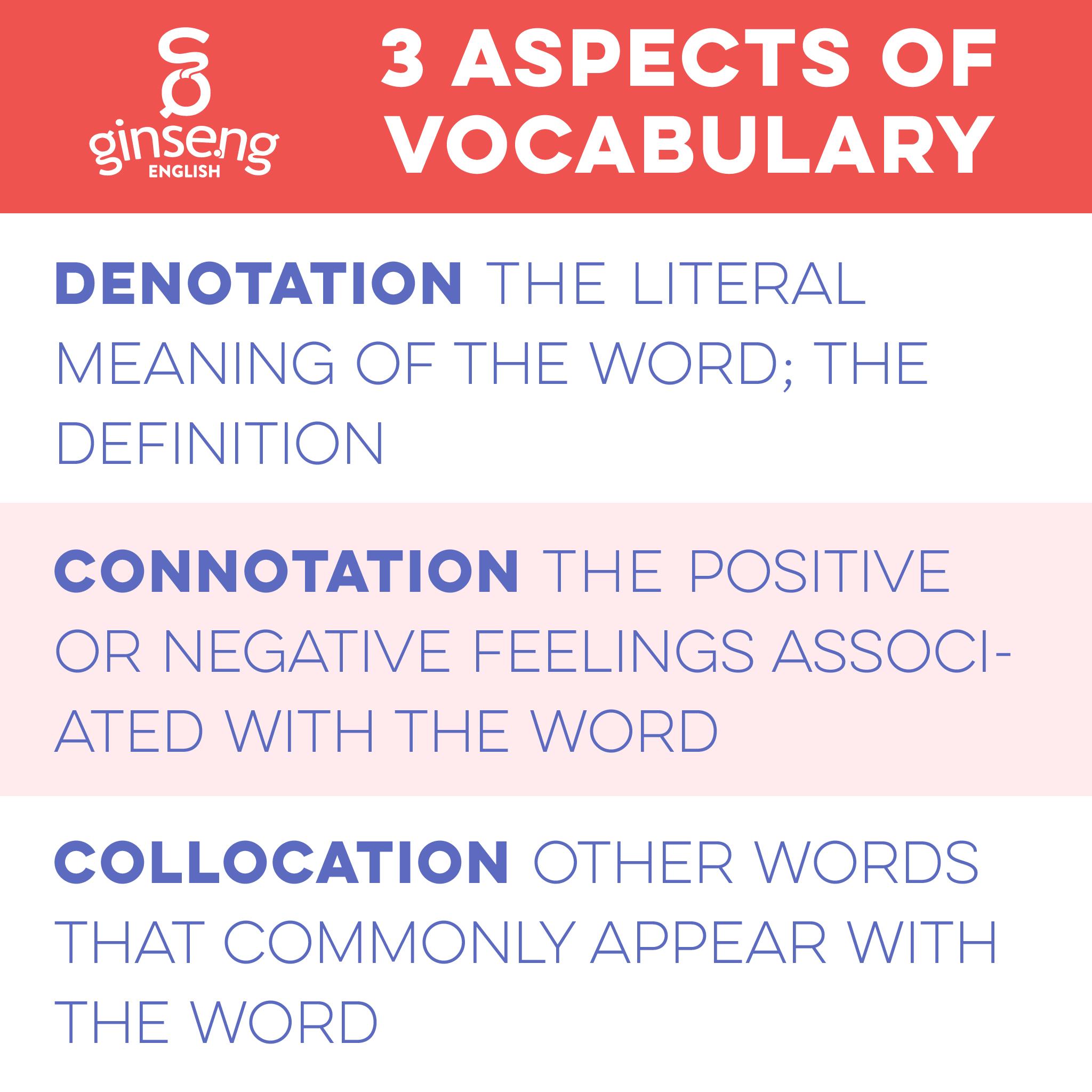 Denotation, Connotation, and Collocation