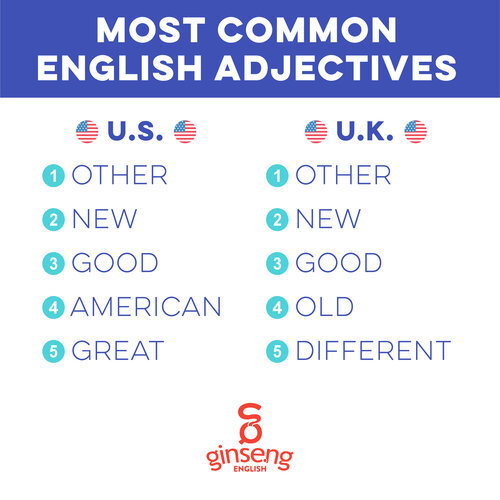 The Most Common English Adjectives -