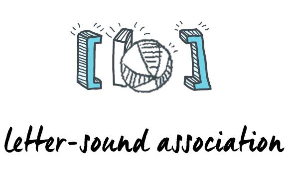 Letter-Sound Association.jpg