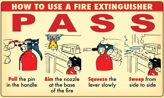 Only fight a fire if:   -the fire is small and contained, -you are safe from toxic smoke, -you have a means of escape, AND -if your instincts tell you it's ok.   Learn more about Fire Extinguishers HERE