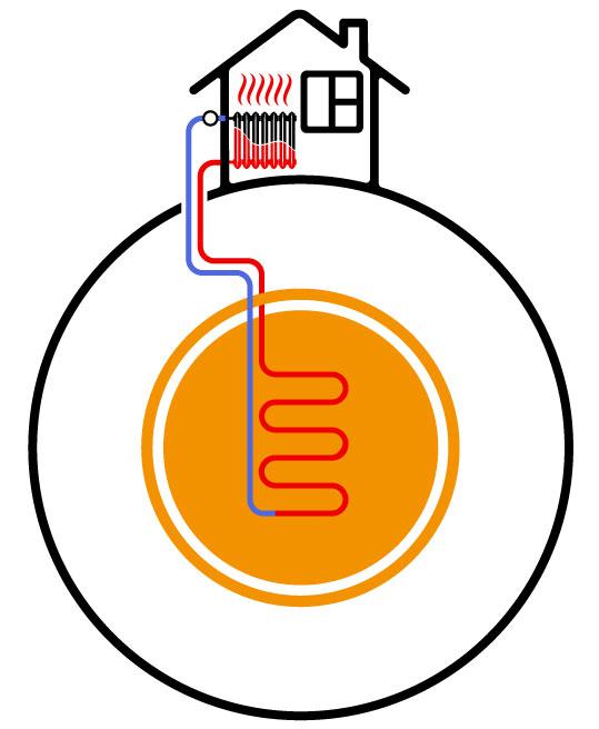 Ground-Source-Heat-Pump-.jpg