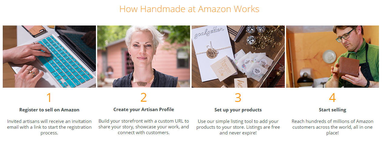 How Hanamade at amazon works