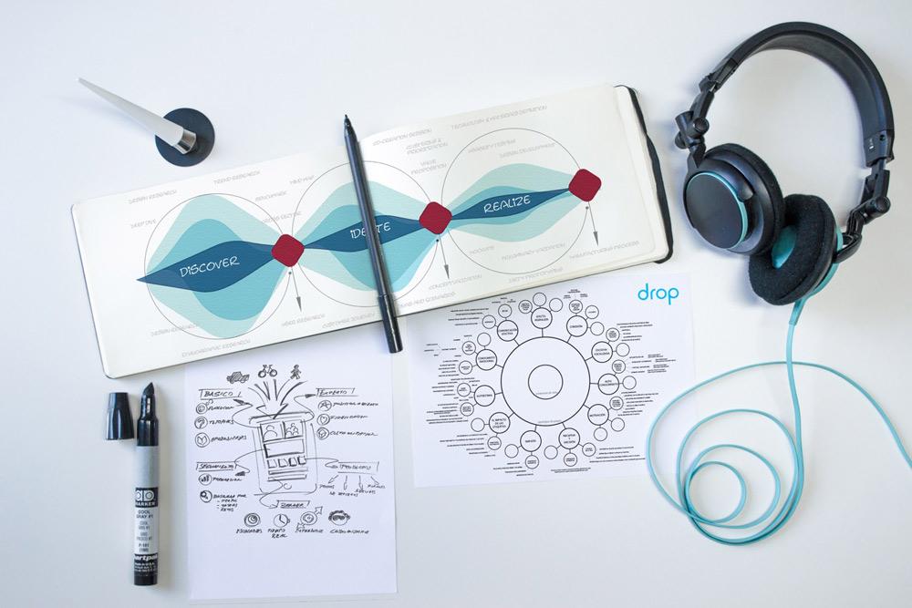 design-thinking-innovation