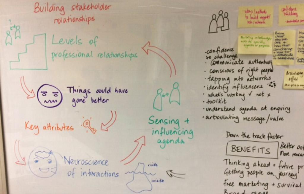 Social-Innovation-Queensland-Brisbane